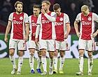 Foto: Dit zijn de potentiële tegenstanders van Ajax en AZ