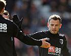 Foto: 'Tottenham Hotspur wil clubs verslaan in strijd om middenvelder'