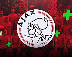 <strong>LEESTIP: Het gigantische transferkapitaal van Ajax binnen de lijnen</strong>