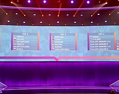 'Deze twee speelsteden twijfelen over deelname aan EK 2021'
