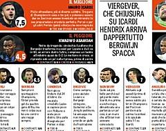 Gazzetta dello Sport deelt rapportcijfers aan PSV uit: 2 uitblinkers