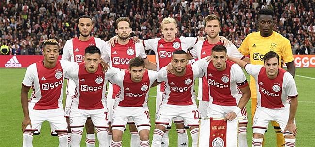Foto: APOEL heeft boodschap voor Ajax: 'Dag Ajax, we wachten op jullie'