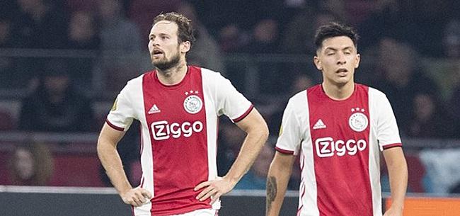 Foto: 'Ajax gaat met angst en beven richting Alkmaar'