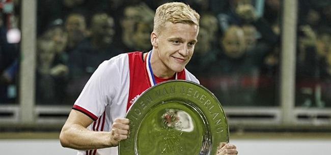 Foto: Deze 10 Eredivisiespelers zagen hun marktwaarde het meeste stijgen