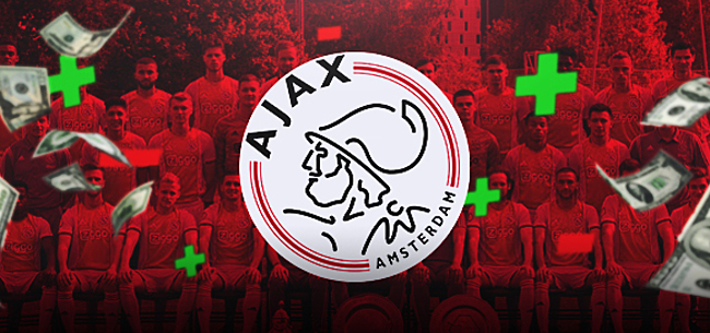 Foto: LEESTIP: Het gigantische transferkapitaal van Ajax binnen de lijnen